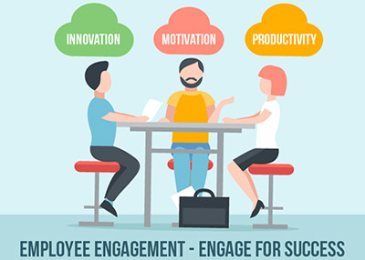 employee engagement culture change grant driver